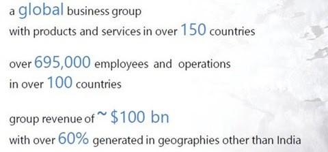 タタ事業概略