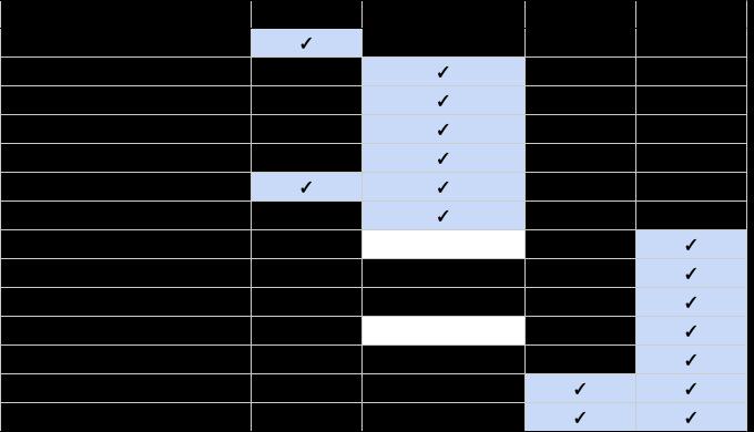 決済プロセッシング会社の業務範囲