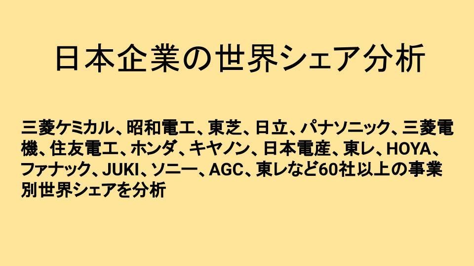 世界シェアトップクラスの日本企業特集